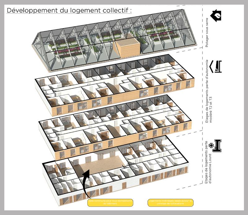 fb-archi-concours-residence-petit-bois-normandie-logement-collectif